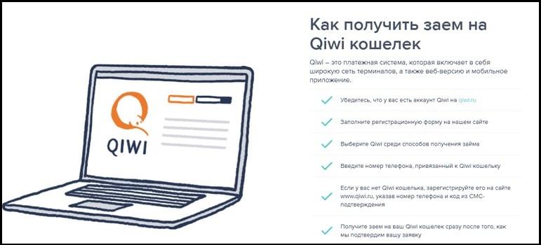 е-заем заем
